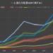 日本は衰退している。不景気なわけではない。